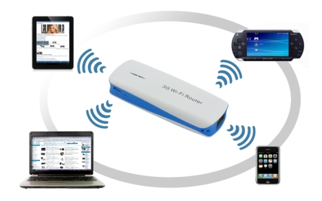 mini-wireless-wifi-router-3g-hotspot-wifi-ap-1800mah-power-bank-free-shipping