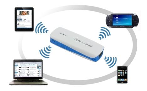 mini-wireless-wifi-router-3g-hotspot-wifi-ap-1800mah-power-bank-free-shipping